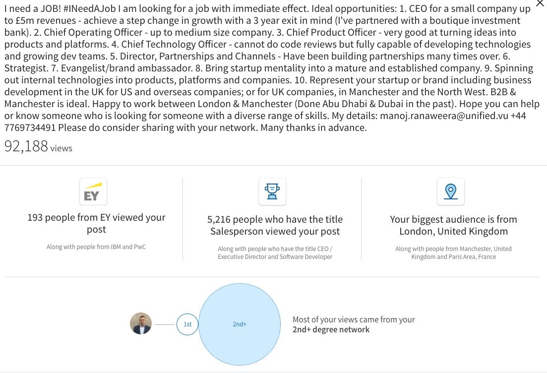 Linkedin INeedAJob Campaign Results
